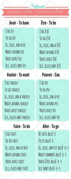 etre and avoir passe compose   French language lessons