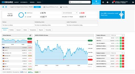 Comparing The Best Online Trading Platforms In The Netherlands